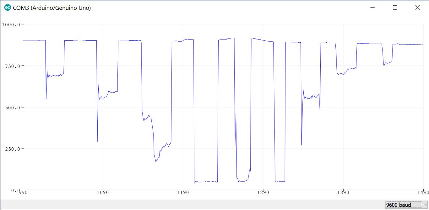KY-026 Flame Sensor Module - ArduinoModulesInfo